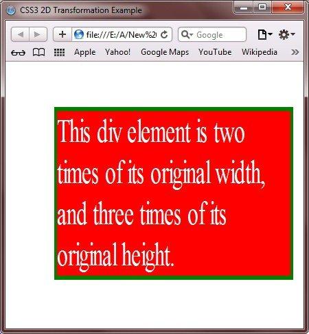 CSS3 2D Transforms