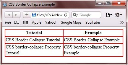 collapse table border css