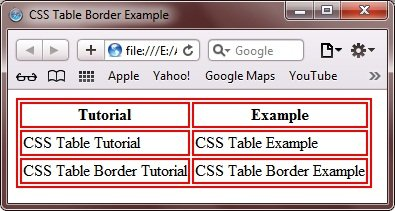 css table border