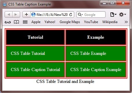 css table caption side