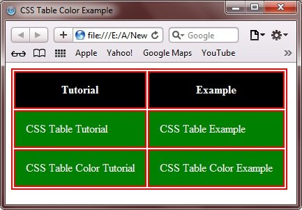 css table color