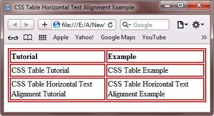 css table heading alignment