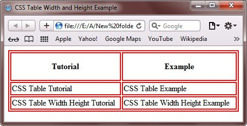 CSS Table Width Height