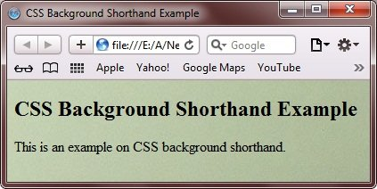 CSS Background Shorthand