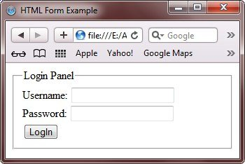 form html