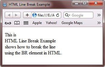 how to insert a line break in html code