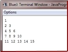 looping in Java Programming